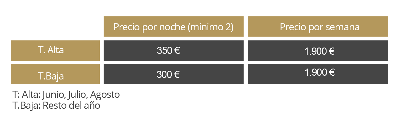 tarifes-2019-can-baldiri-es